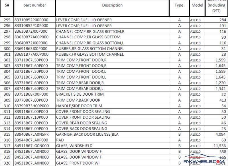 Pak Suzuki Wagon R Owners Club - 456da0dea9b1fe2576cfbd80abc6ea74