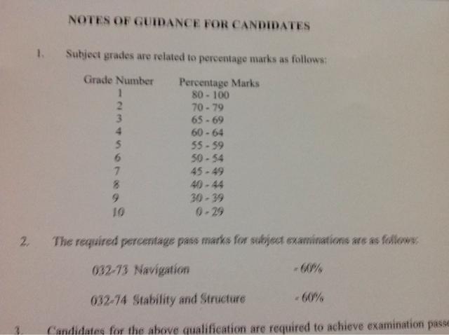 sqa mca writtens levels and percentages officercadet com