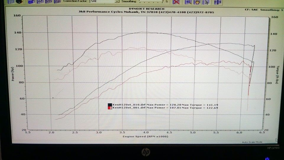 2016 FLRTXS 120ST Dyno before and after - Road Glide Forums