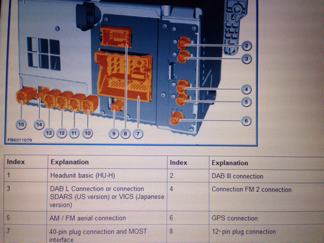 fa changes required for nbt retrofit archive page 4 bimmerfest rh bimmerfest com bmw f10 combox wiring diagram
