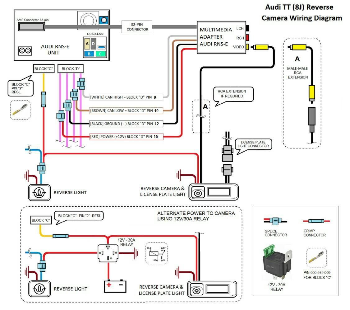 audi radio wiring diagram audi trailer wiring harness