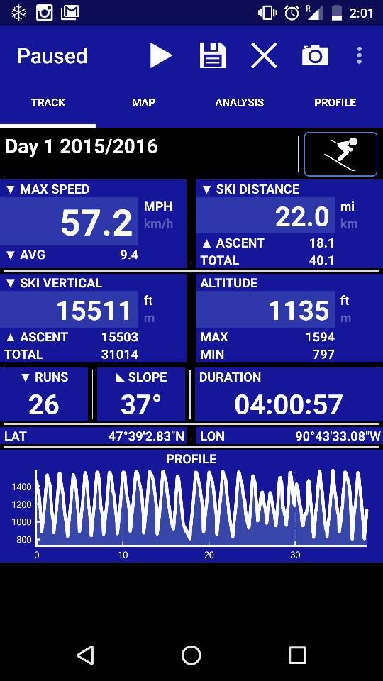 Fastest Skiboarder of 2015/2016 Challenge [Archive
