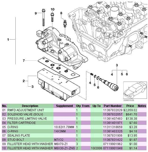 s54 vanos info thread bmw m3 forum com e30 m3 e36 m3 e46 m3 rh m3forum net Mini Cooper Radio Wiring Diagram BMW 523I Wiring-Diagram