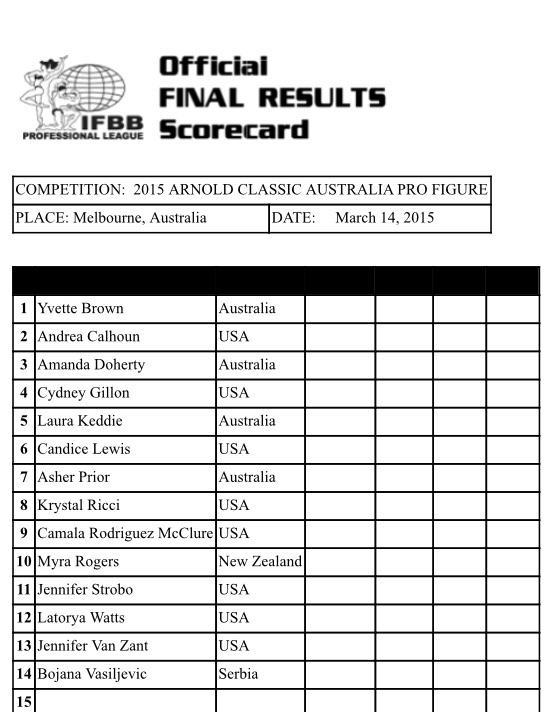 2016 Arnold Classic Australia!! 2a510a0e5142b9d27f57d0bfd2cab8ed