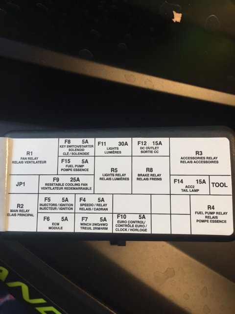 938301078ed5b79f0a82b8d0abf5f599 help fuse box picture 2014 xmr 1000 can am atv forum can am commander fuse box diagram at highcare.asia