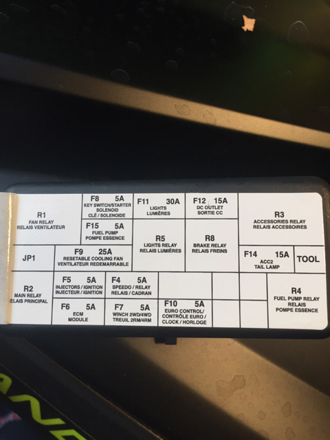 938301078ed5b79f0a82b8d0abf5f599 help fuse box picture 2014 xmr 1000 can am atv forum can am maverick fuse box diagram at crackthecode.co