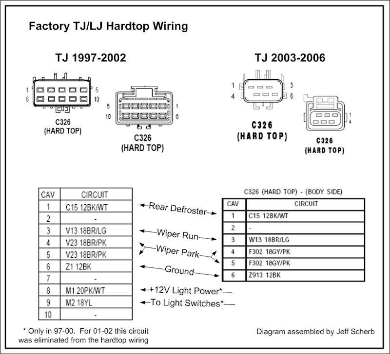 fc27f3b4ae555d3ba779d7218278909b Jeep Tj Radio Wiring Diagram Windshield Wiper on buick roadmaster radio wiring diagram, dodge ram 2500 radio wiring diagram, jeep tj radio connector, chrysler crossfire radio wiring diagram, hyundai santa fe radio wiring diagram, dodge ram 3500 radio wiring diagram, jeep wrangler ac wiring diagram, honda s2000 radio wiring diagram, jeep tj car audio, jeep tj radio schematic, dodge charger radio wiring diagram, jeep wrangler alternator wiring diagram, oldsmobile alero radio wiring diagram, 97 wrangler radio wiring diagram, jeep cherokee laredo radio wiring diagram, subaru wrx radio wiring diagram, dodge ram 1500 radio wiring diagram, jeep tj dash lights, jeep compass radio wiring diagram, 2002 jeep wrangler stereo wiring diagram,