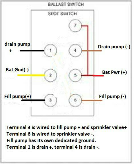 aaaeb9f89ed68dbf29edfffeec44e2a2 moomba trailer wiring diagram seaswirl wiring diagram, hobart jeanneau wiring diagram at mifinder.co