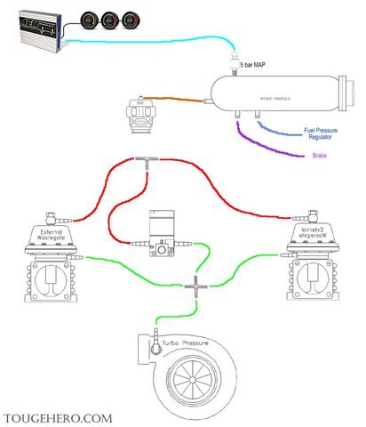 94 Integra Gsr Engine Harness Diagram moreover Easy Rider Wiring Harness additionally Buick Wiring Diagrams Online likewise 1965 Ford Mustang Wiring Diagram in addition ktd. on aston martin engine swap