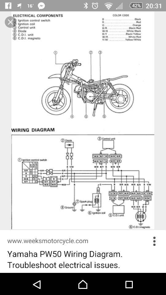 f1ac68bba99b5b79c307ff9250ec21e0 pw 50 wiring diagram? bike related discussion dirtriderz yamaha pw50 wiring diagram at soozxer.org