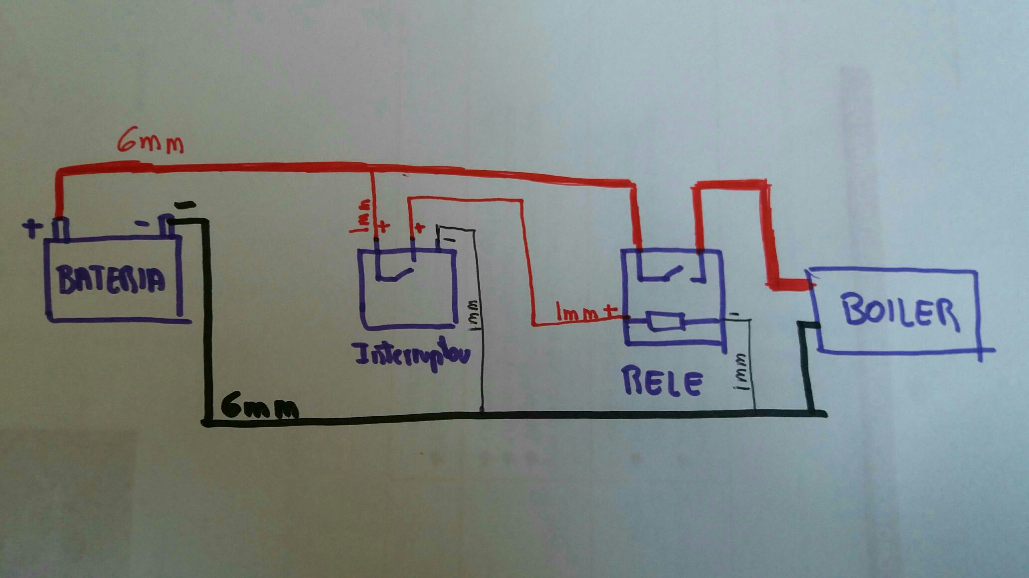 Nuevo brico 191 instalaci n de boiler elgena 12v en c mper - Calentadores electricos bricodepot ...