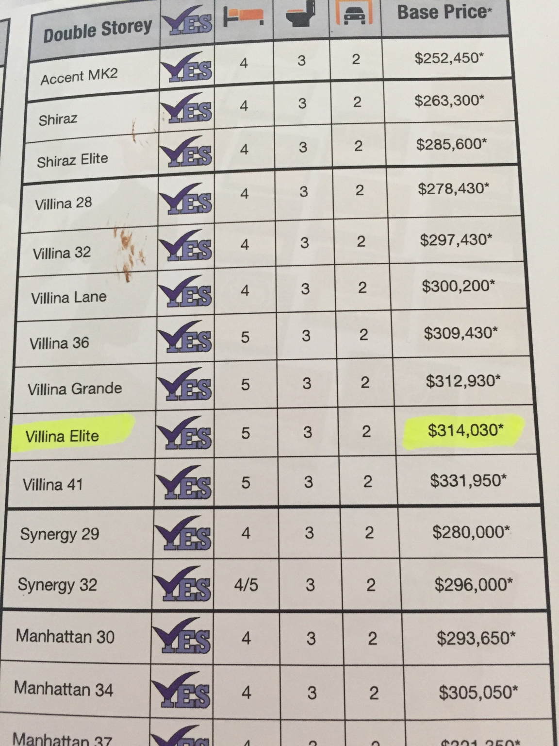 Masterton Homes Designs Price List Like Add A Comment Pin To Ideaboard Share