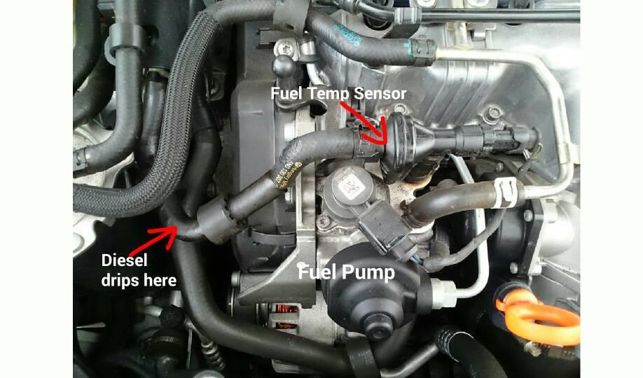 Diesel Fuel Leak    | VW TDI forum, Audi, Porsche, and Chevy