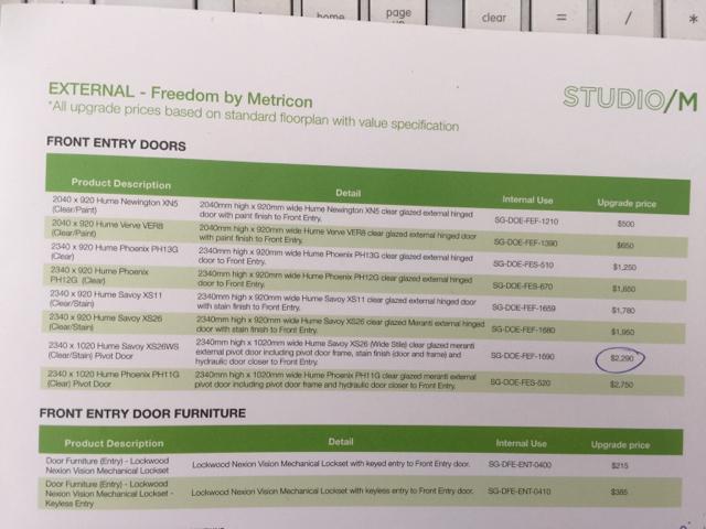 Metricon Homes Price List Victoria