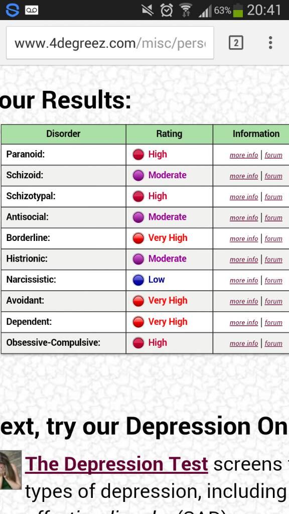 4degreez personality disorder test