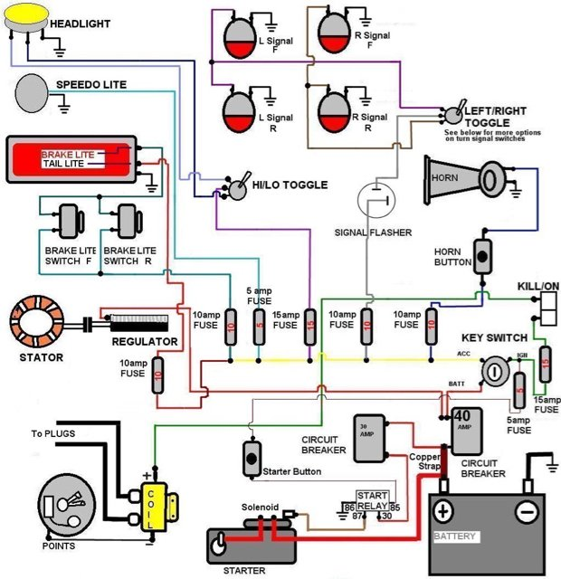 Simple wiring diagram for my 87 aporty chopper? - The Sportster and Buell  Motorcycle Forum - The XLFORUM®XL Forum