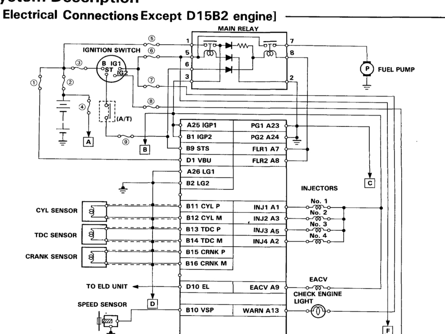 ✦DIAGRAM BASED✦ Honda B16a Wiring Diagram COMPLETED DIAGRAM BASE Wiring  Diagram - DUNCAN.FALCONER.TAPEDIAGRAM.PCINFORMI.ITDiagram Based Completed Edition - PcInformi