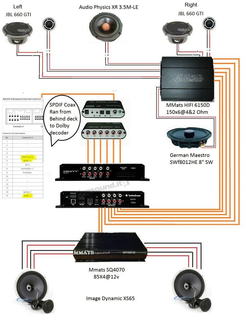 Wiring Diagrams Rockford Fosgate 3sixty 3 - DIY Wiring Diagrams •