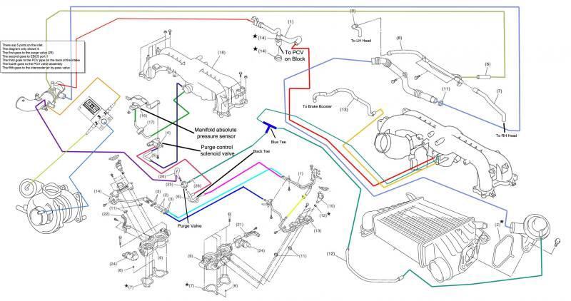 Emmisions routing w/ 3-port EBCS, Turbo Inlet ? - Subaru