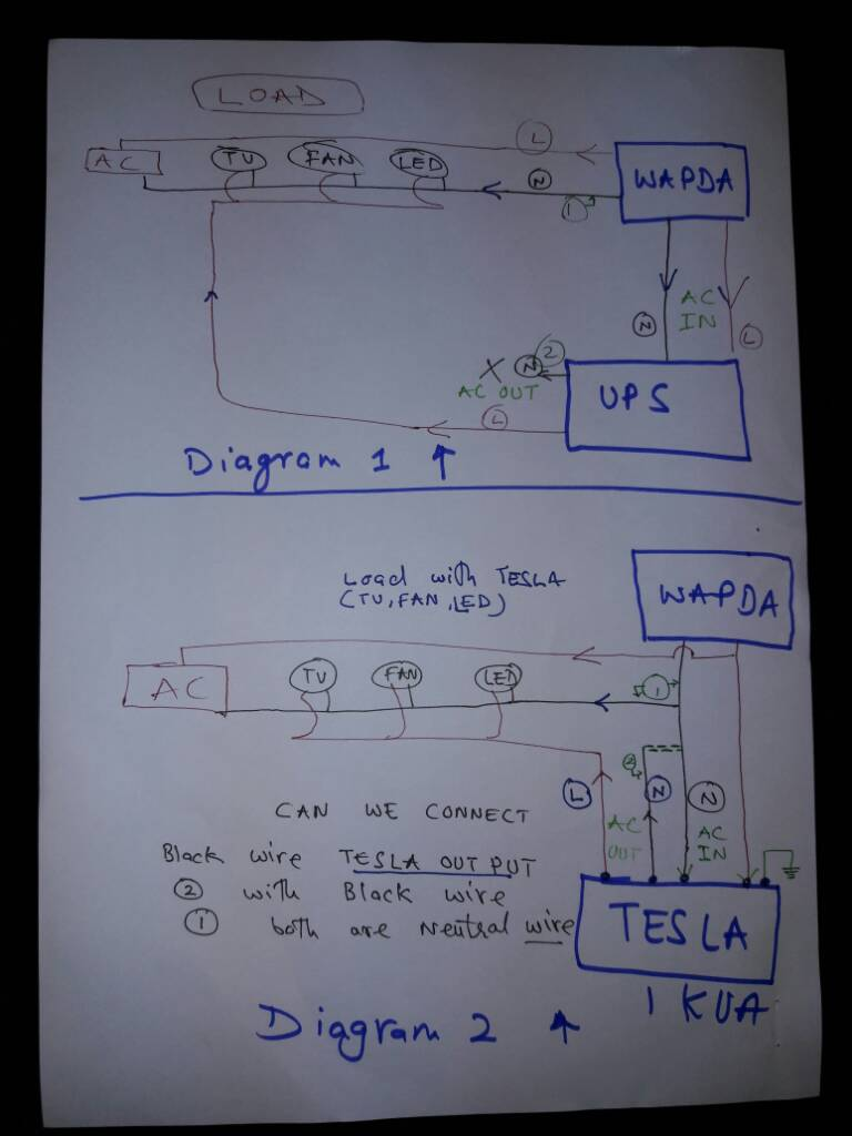 The Main Alternative Energy Thread Generators Solar Ups Wind Wiring Diagram Of Panels Battery Load Fan Suggestion Required Regarding This For Inverter Installation
