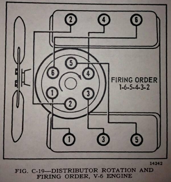dauntless 225 help rme4x4 com rh rme4x4 com Jeep Dauntless V6 Engine Dodge 383 Engine