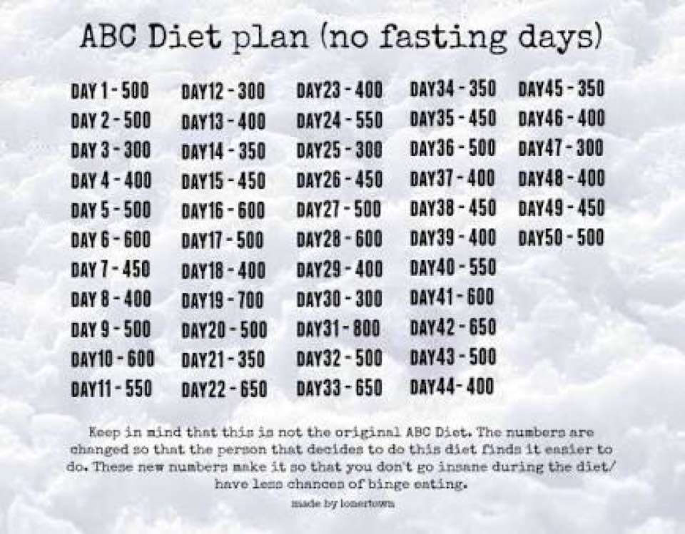 Abc Diet | www.pixshark.com - Images Galleries With A Bite!