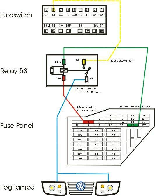06cddb6659e53ac71aaa7458a1cb57fc vwvortex com bumper fogs wiring  at cos-gaming.co