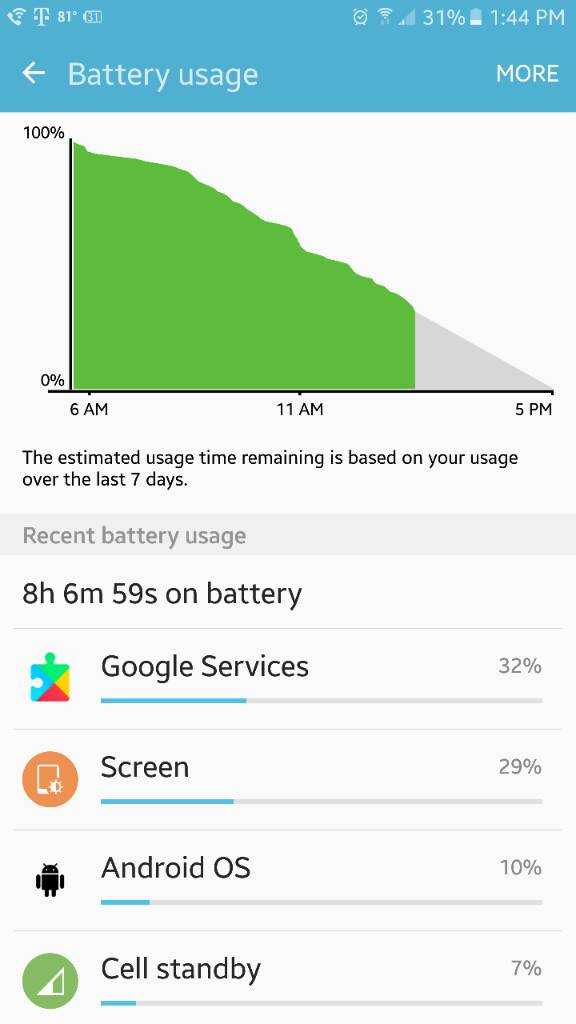 how to find what app is draining my battery android