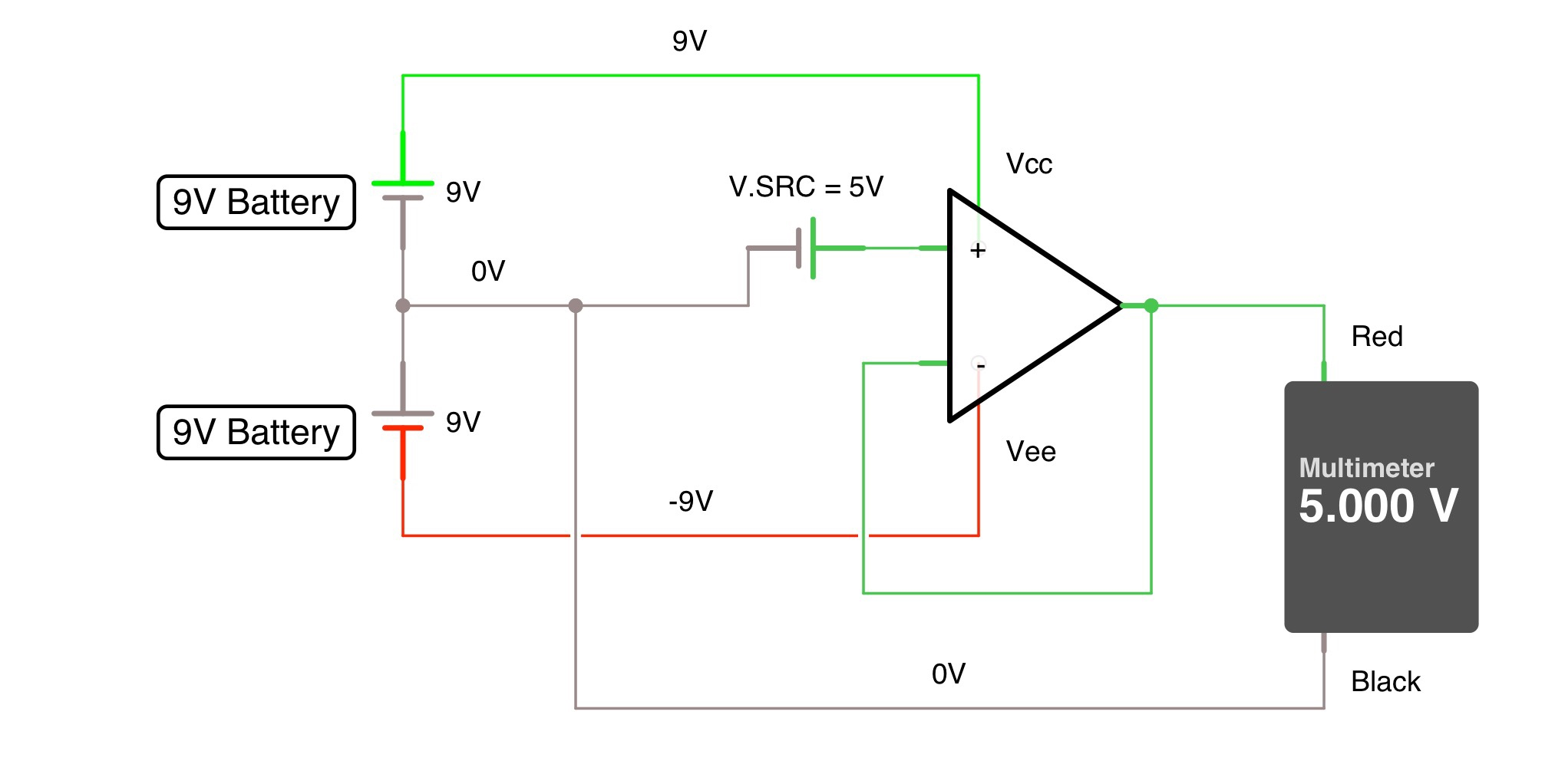Op Amps grounds and input supply - Page 1