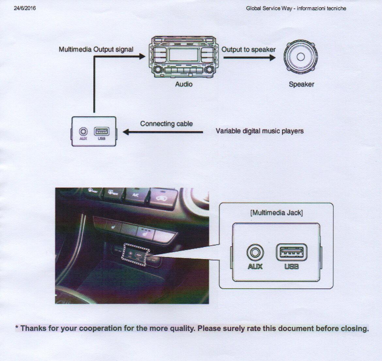 Schema Elettrico Usb : Schema elettrico micro usb lucibus instructions
