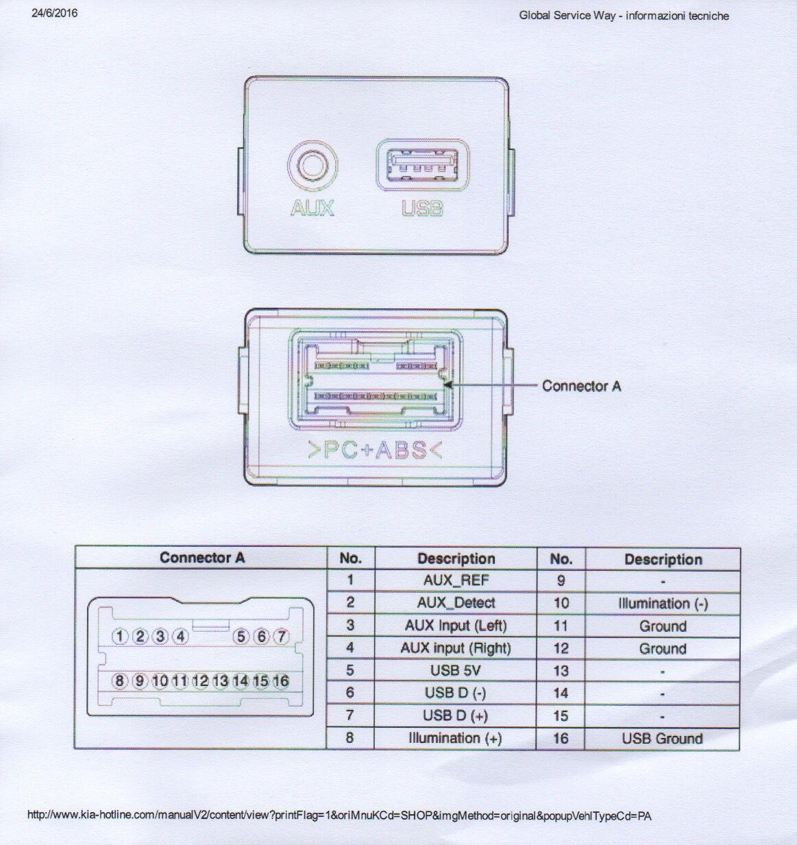 Schema Elettrico Usb : Schema elettrico presa aux usb new sportage manuali