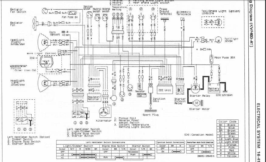 D Be C D Be Bbbdb B Ee on Kawasaki Brute Force Wiring Diagram