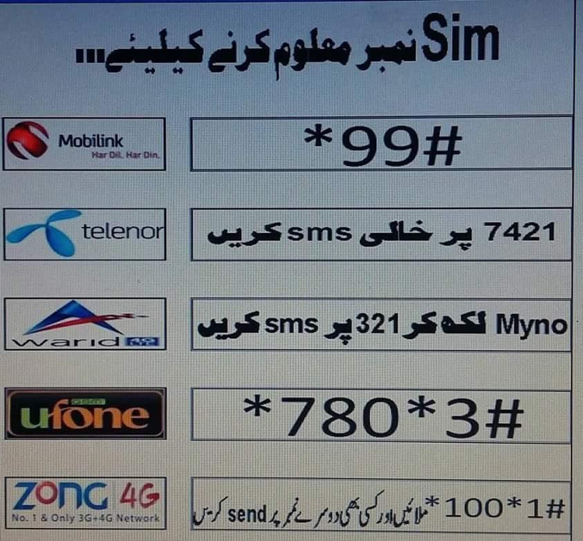 76b0411a0f9736b57bda7b8a2770360a - SIM number Maloom Karne Ka Tariqa
