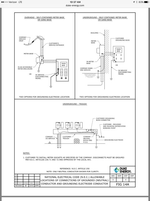 august 2016 utility service requirements manual supply side rh forums mikeholt com Form 16s Meter Socket Diagram 10 point meter pan wiring diagram