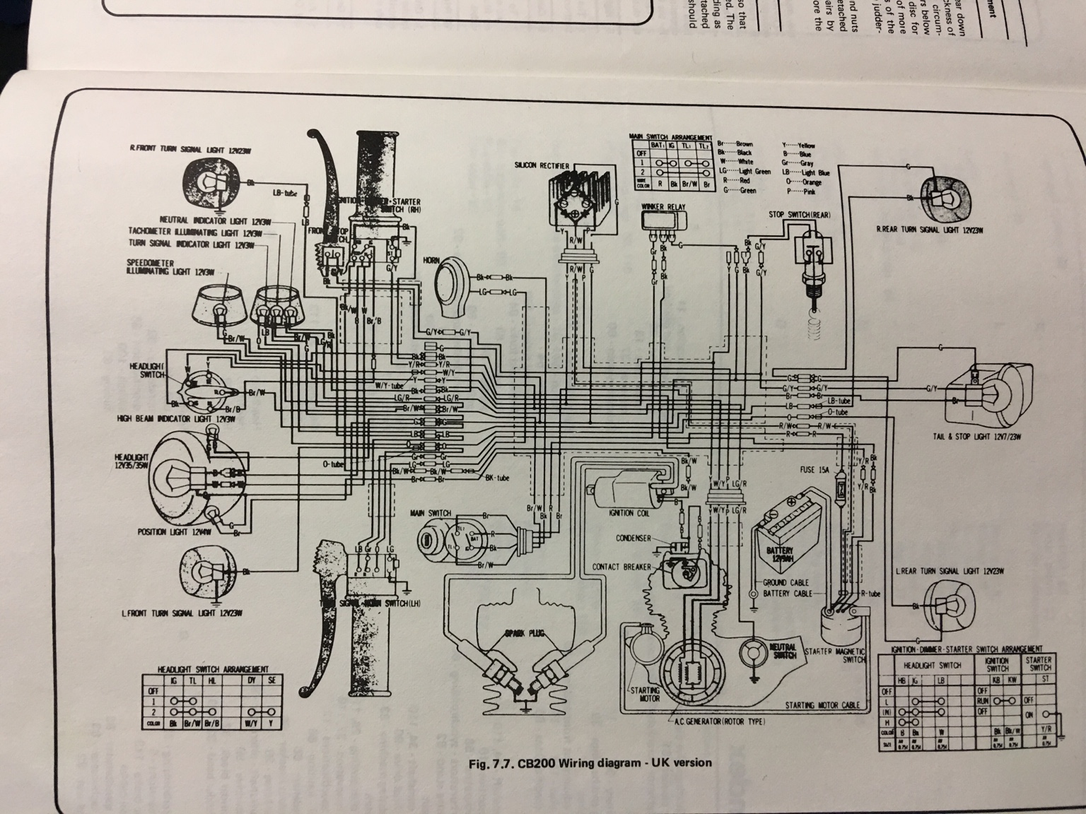 cb200 wiring diagram 20 wiring diagram images wiring 1974 CB200 Wiring-Diagram Honda 20 HPV Twin Wiring-Diagram