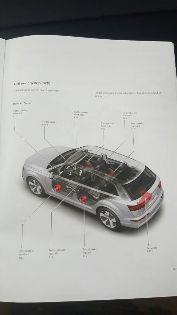 VW Audi Forum - The #1 Volkswagen (VW) Forum Dedicated to