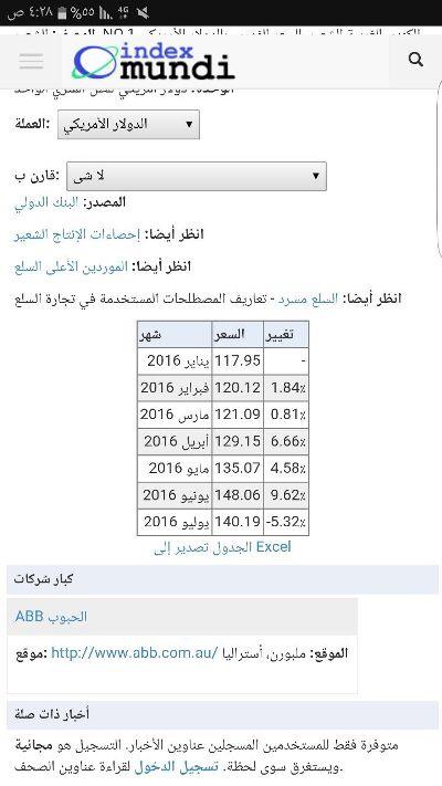 شفافيه سعود الهفتاء وماهي اهدافه 7e98bb06b0f48e7d8477