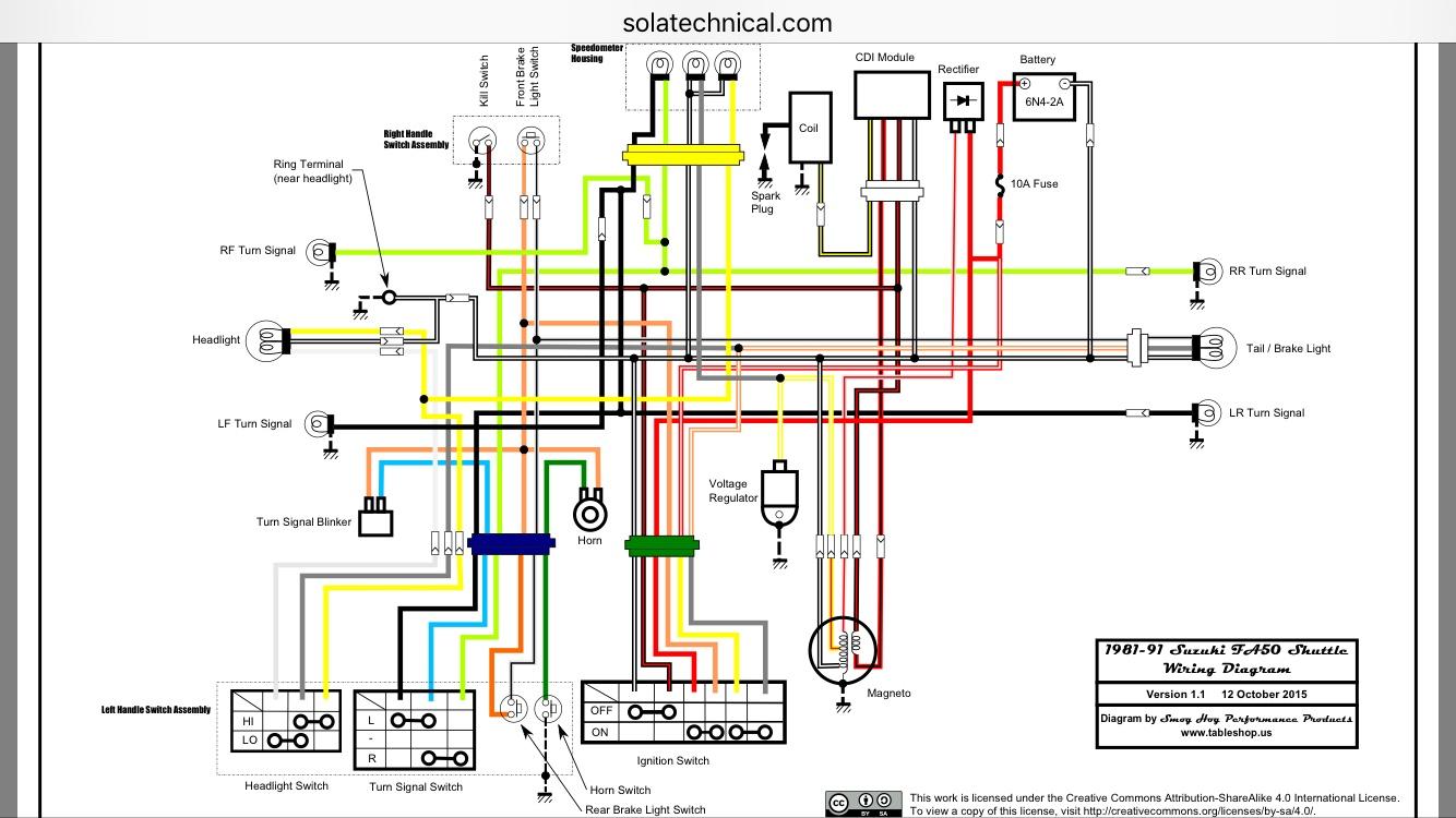 Astounding 1974 Honda Xl250 Wiring Diagram Ideas - Best Image Wire ...