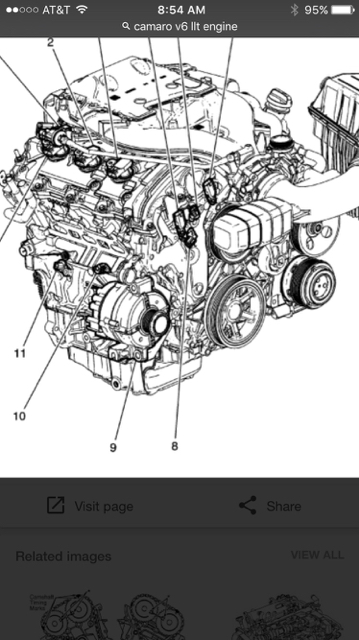 see #9 passenger side of engine, so right side of car