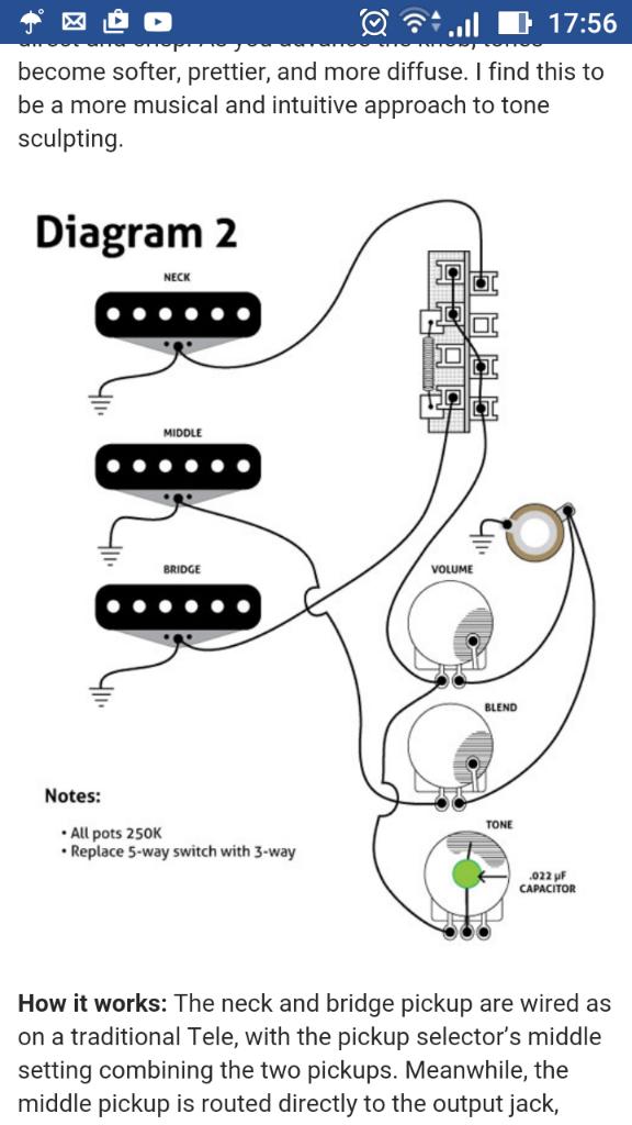 Schema Cablaggio Stratocaster : Cablaggio stratocaster