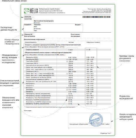 sdat-spermogrammu-v-kirovskom-rayone