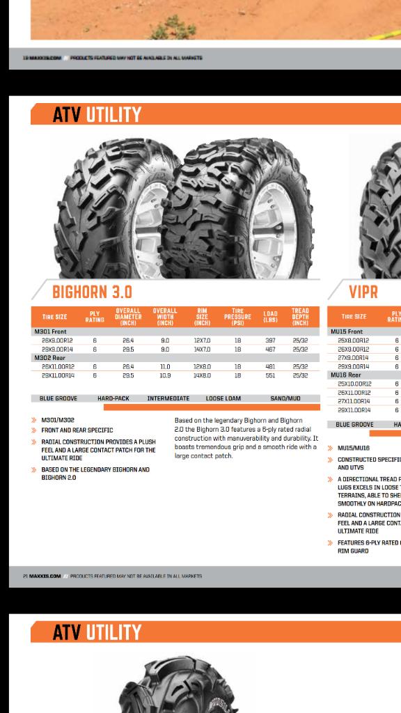 Atv Tire Weight Charts Peopledavidjoel