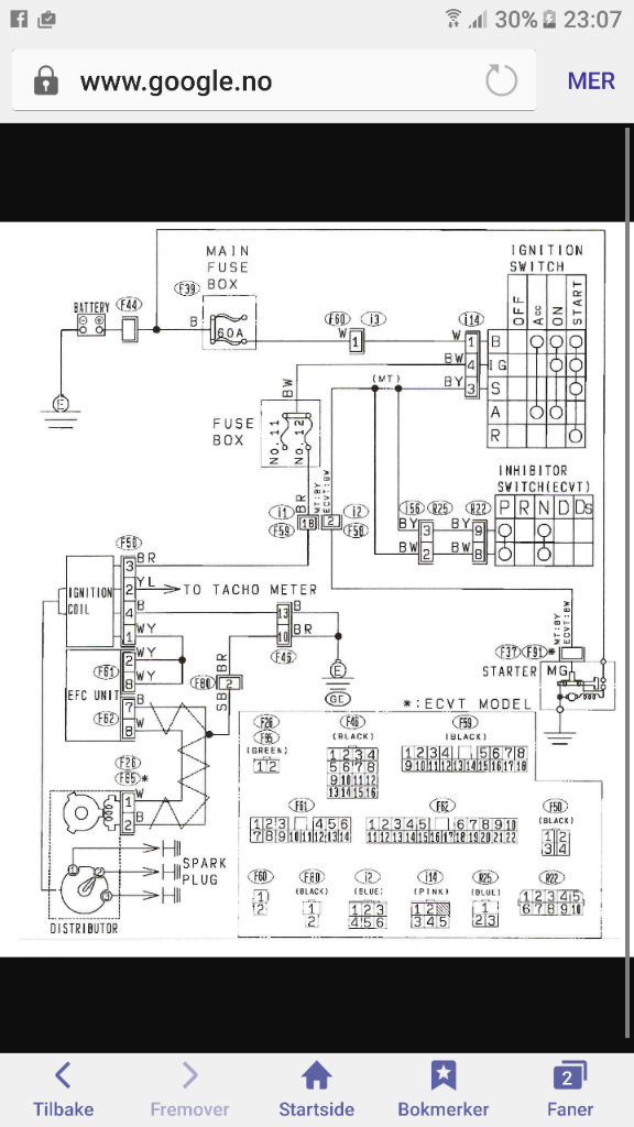 Subaru Justy Ignition Wiring Diagram