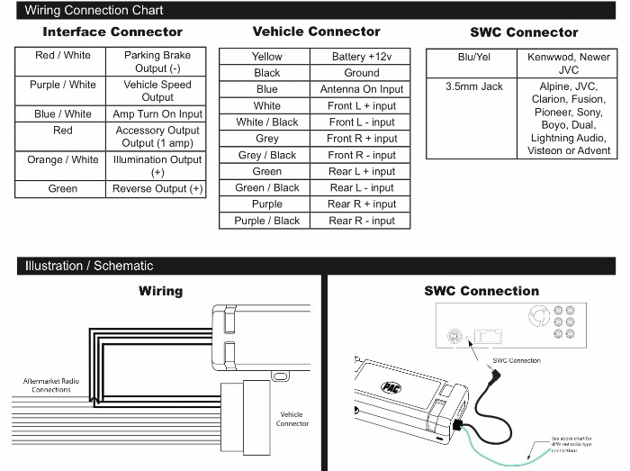 pac rp4 ch11 wiring diagram   27 wiring diagram images