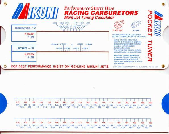 Ktm  Jetting Chart
