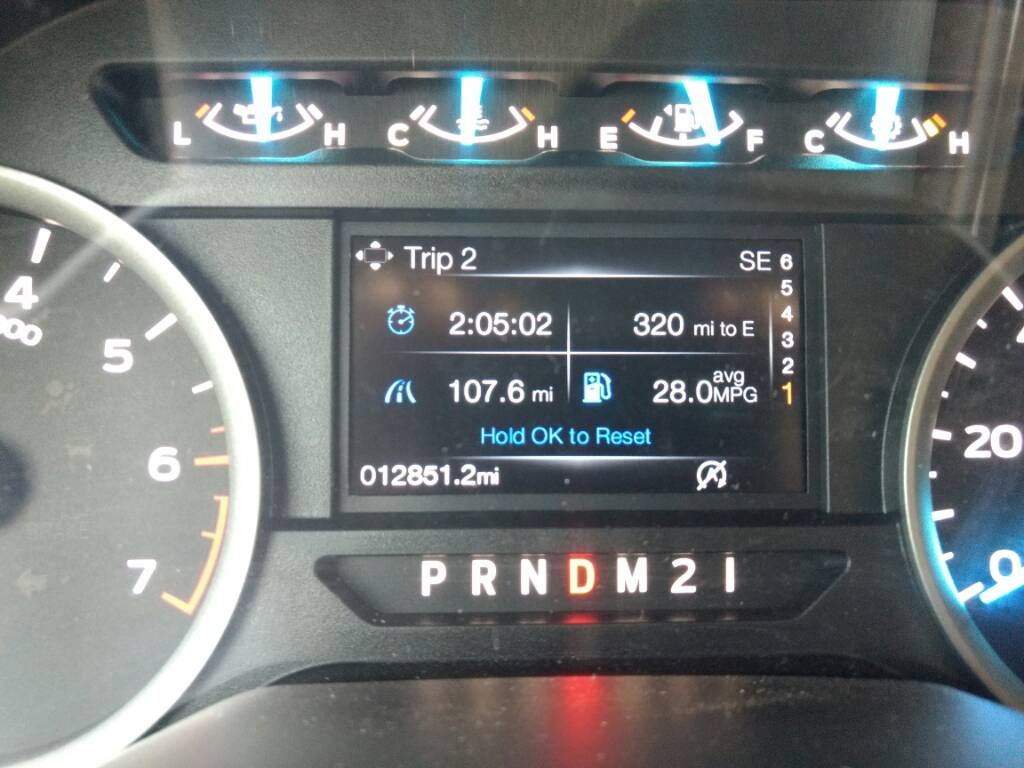 I ve seen numbers like this several times on 2 to 5 hour trips 25 on a trip is no problem and 23 25 on my daily drive where the limit is 55 and