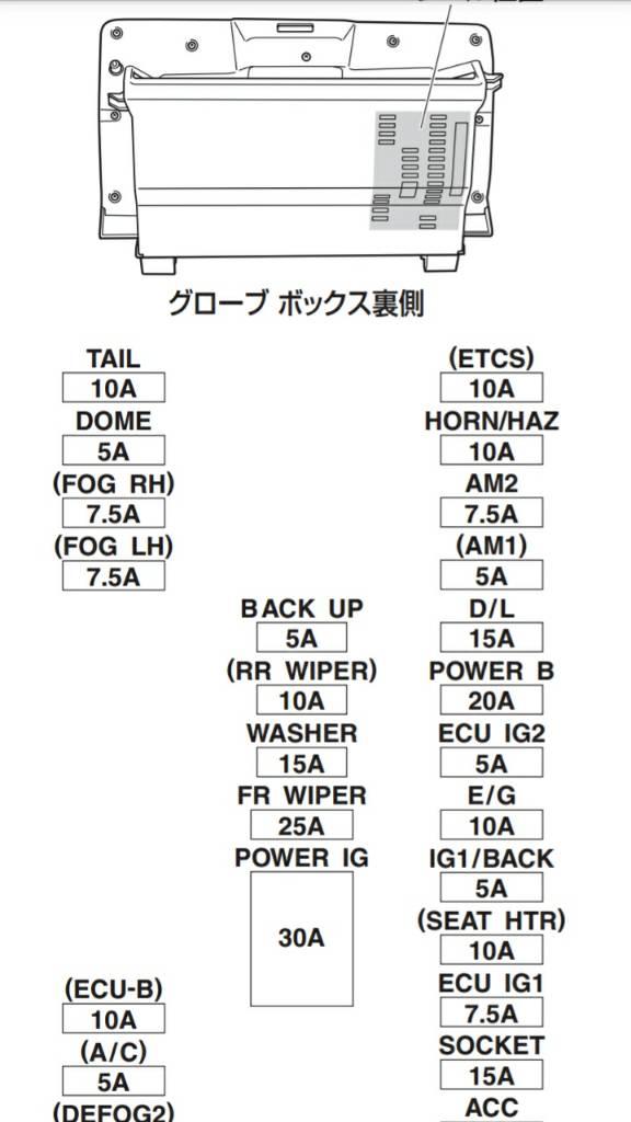 daihatsu mira fuse box data wiring diagram today Daihatsu Cuore daihatsu mira fuse box wiring diagram terios daihatsu 2018 daihatsu mira fuse box