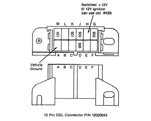 DDEC 3 diagnostic connector? Ddec Wiring Pin Out Diagram on