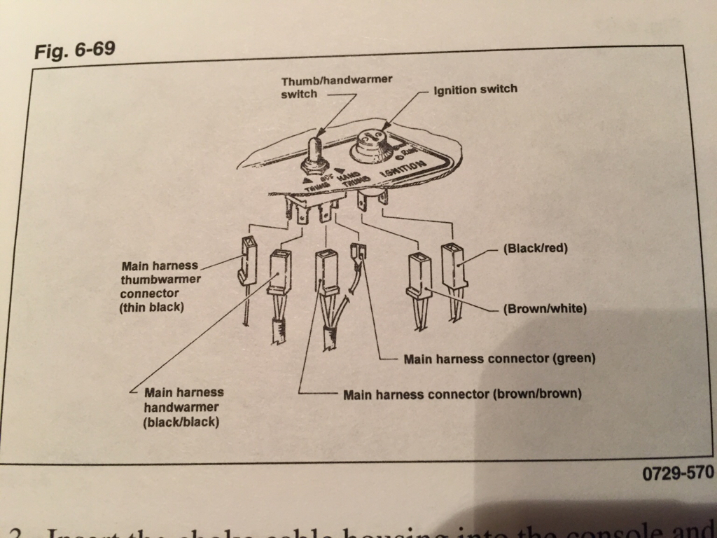 96 jag wiring ArcticChat Arctic Cat Forum – Ignition Coil Wire Diagram For A 1995 Zr 700