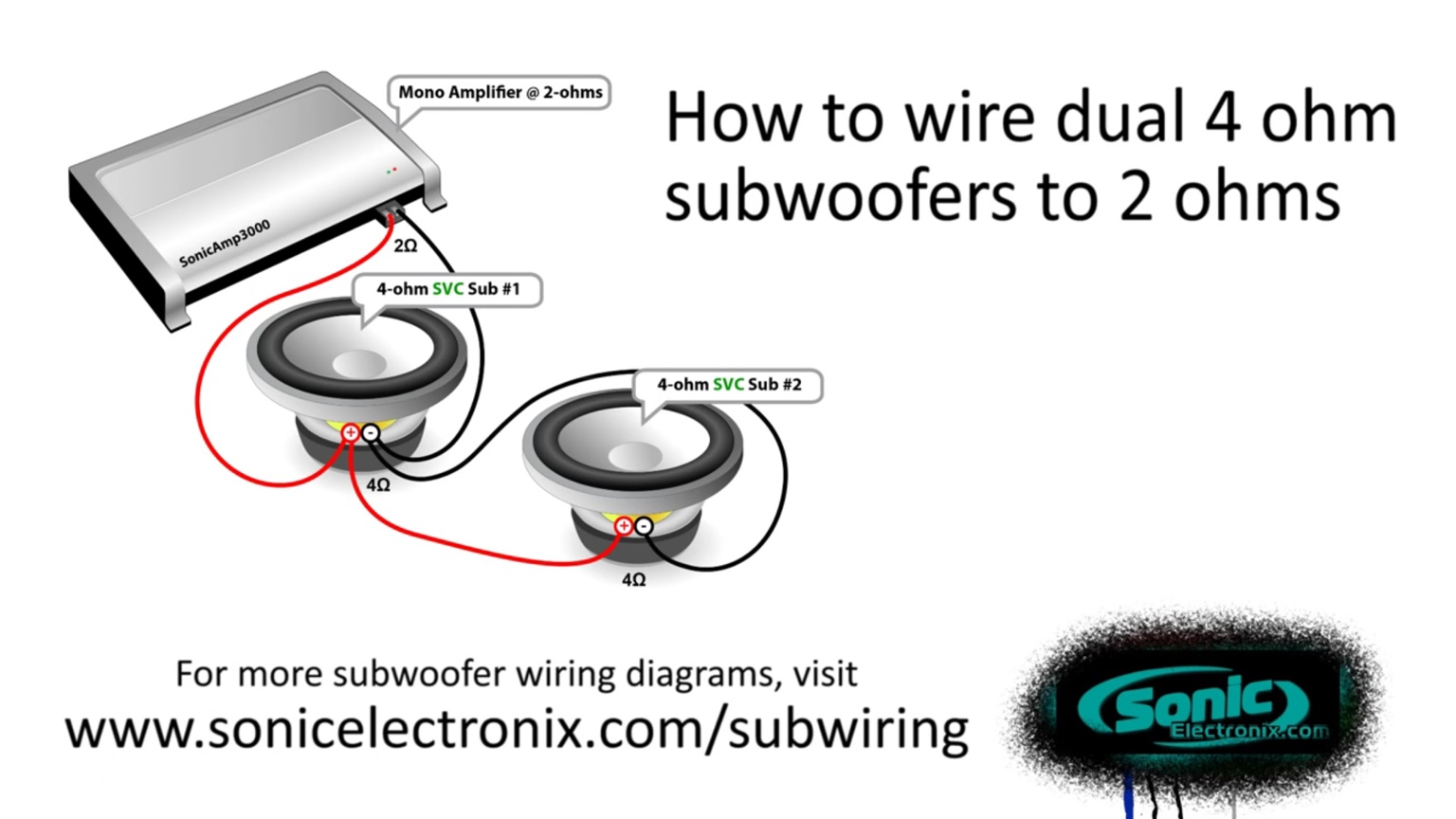 Modern How To Wire Dual 4 Ohm Sub To 2 Ohm Pattern - Best Images for ...